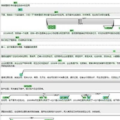 中国政法大学知识图谱标注系统