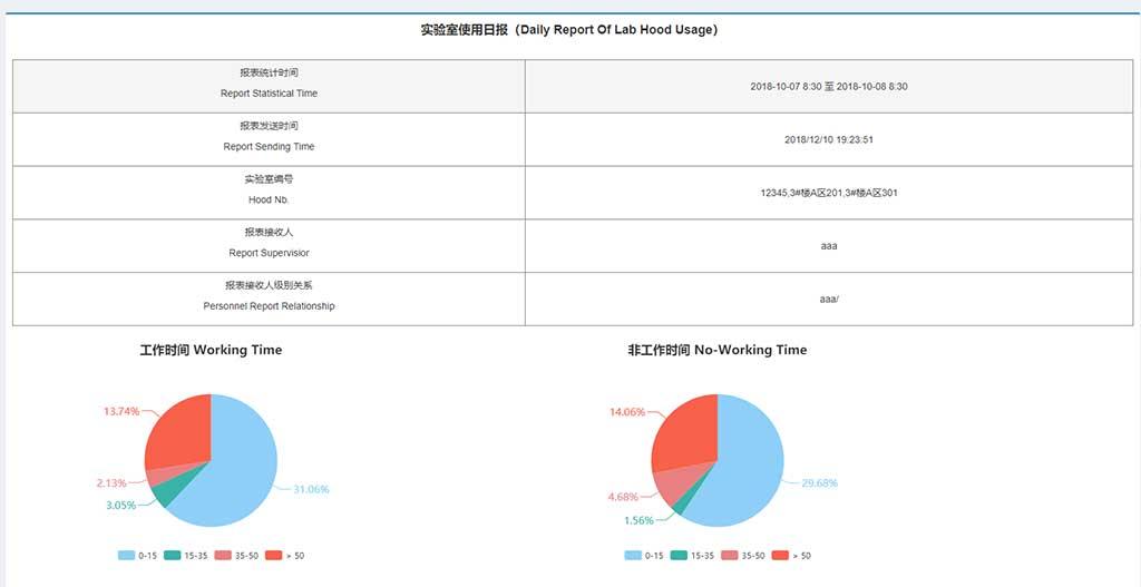 兴博元大数据分析系统